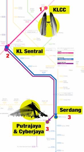 Petronas Twin Towers to Putrajaya